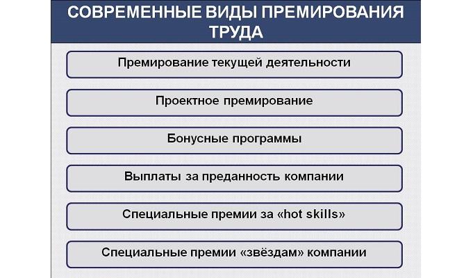 Критерии премирования работников бухгалтерии кто не обязан представлять декларацию по ндфл