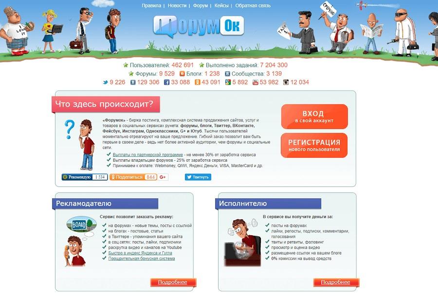 Актуальность среди пользователей сети интернет а реклама в социальных сетях подать рекламу в интернет бесплатно