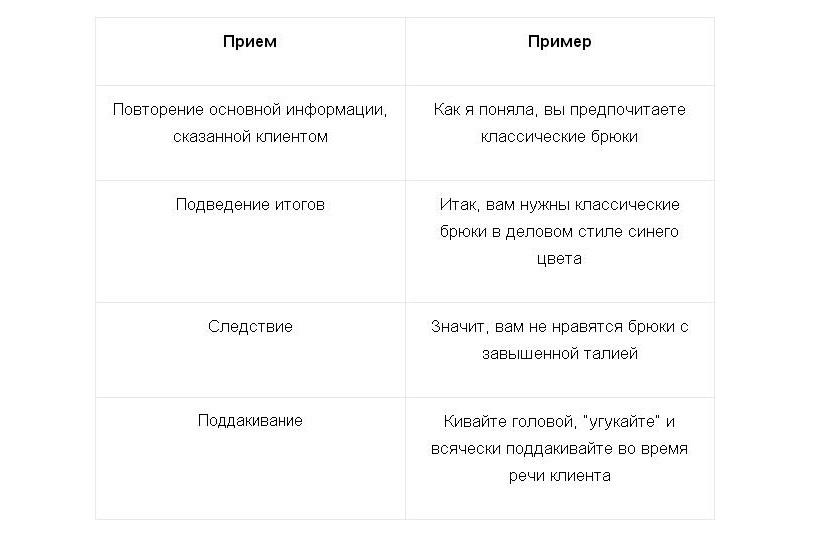 Язык выгоды примеры программа для работы с бонусными картами