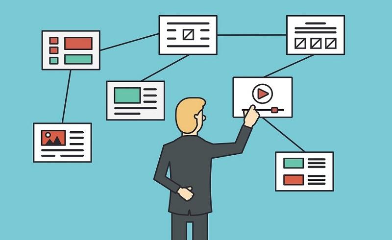 Структура сайта - что такое, дизайн, функциональность сайта