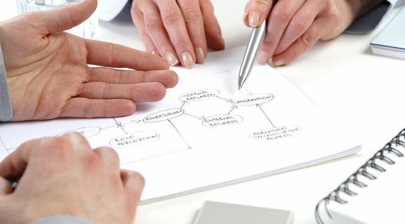 Маркетинговый план: от планирования до разработки