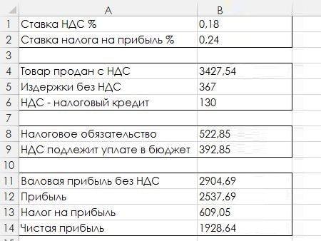 Таблица расчета прибыли предприятия в «Экселе»