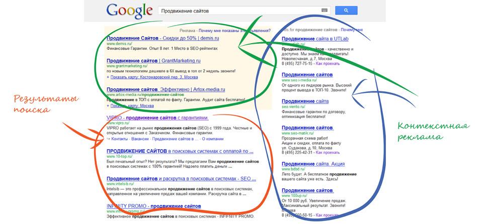 Виды рекламы интернет реферат заработок в интернете на рекламе без вложений