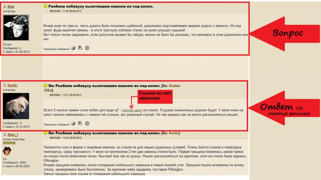 Бесплатная раскрутка сайта  этапы, методы, инструменты d8396c864f2