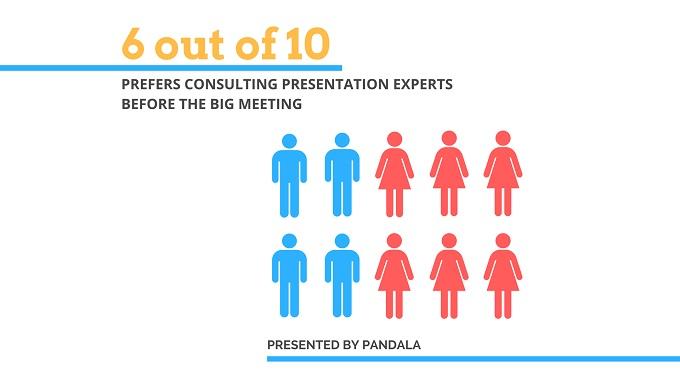 Приближенность к простоте в инфографике