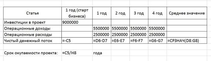 Таблица1: формулы расчета