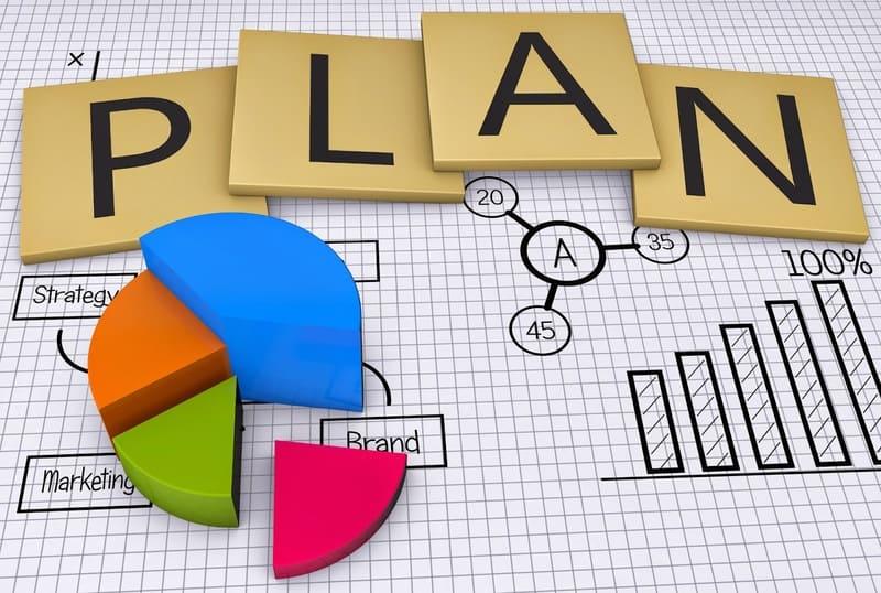 Процесс реализации бизнеса