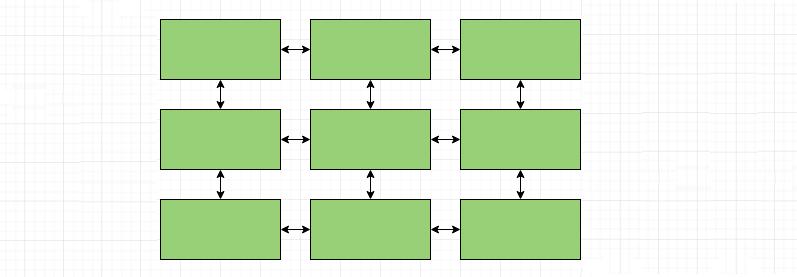 Блочная структура сайта