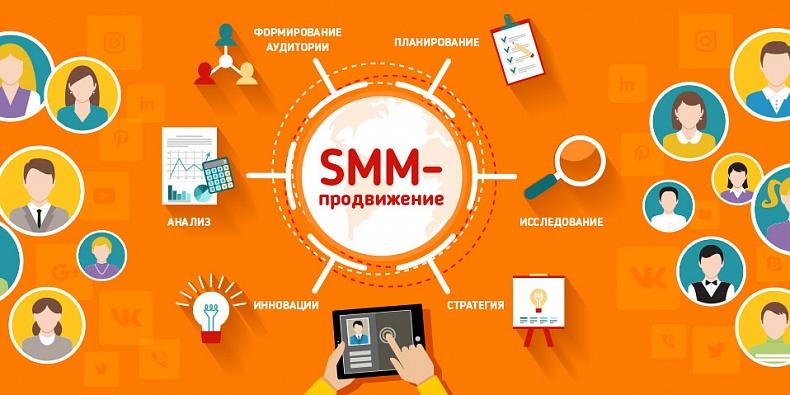Продвижение через социальные сети: разработка стратегии и основные ошибки
